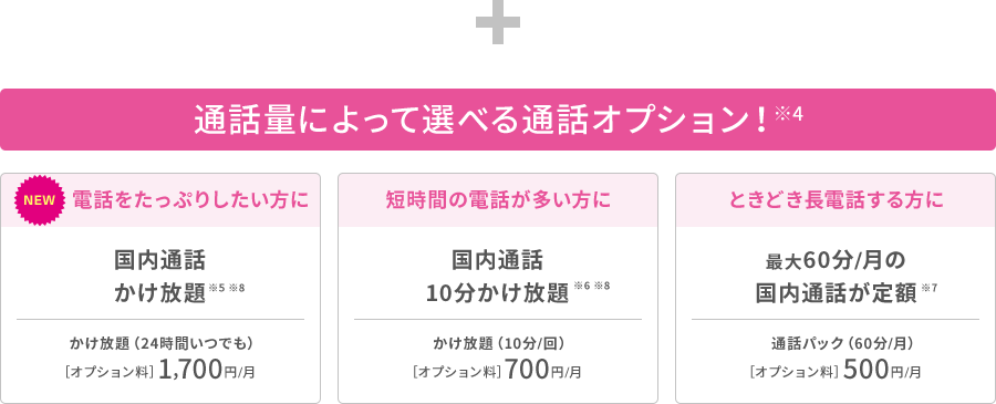 UQモバイル通話料